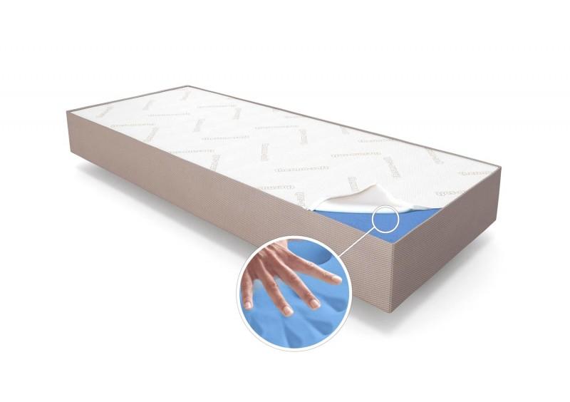 welche matratzen sind f r allergiker geeignet thermo soft. Black Bedroom Furniture Sets. Home Design Ideas