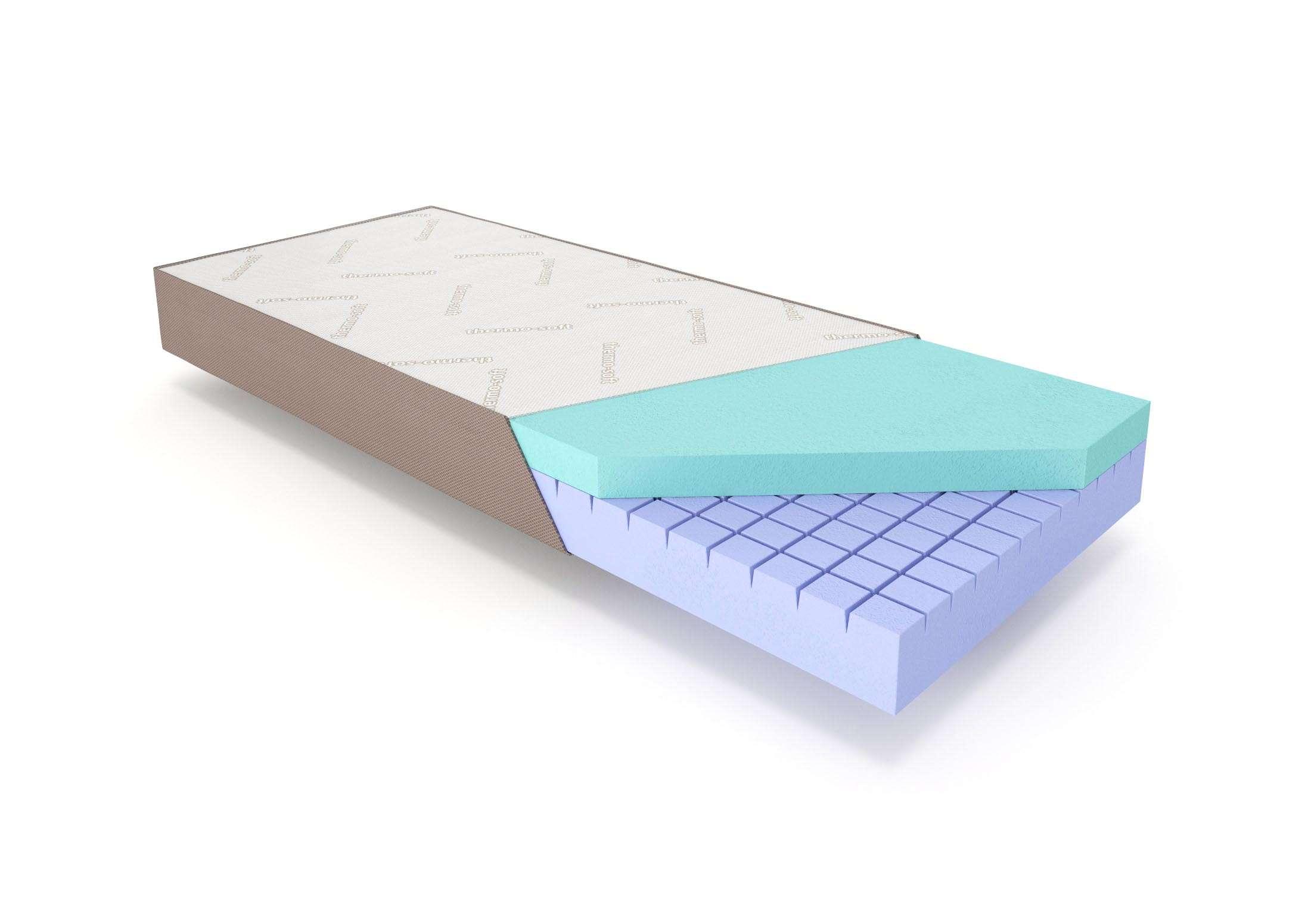 matratze welche welche matratze ist gut gut geschlafen der weg zur richtigen matratze welche. Black Bedroom Furniture Sets. Home Design Ideas